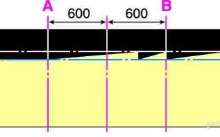 Регулировка фар на ниссан альмера классик видео: разбираемся развернуто