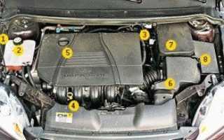 Форд фокус 2 реле топливного насоса где находится (видео)