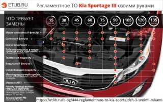 Регламент то Киа Спортейдж 3 бензин — выкладываем по полочкам
