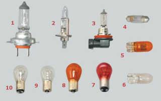 Какие лампочки стоят в противотуманках на Форд Фокус 2 рестайлинг: описываем суть