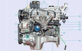 Объем масла в двигателе Рено Логан: разбираем подробно