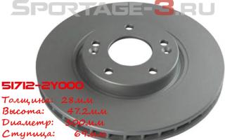 Замена тормозных дисков Киа Спортейдж 3: объясняем по порядку