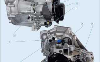 Кпп Форд Фокус 2 ремонт — рассказываем по пунктам