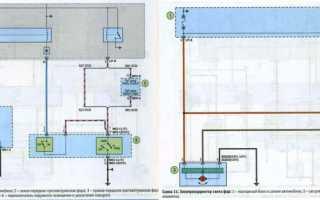 Замена лампы противотуманной фары Хендай Солярис — раскрываем вопрос