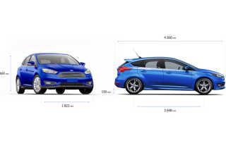 Размеры Форд Фокус 3 универсал