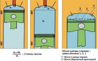 Хендай солярис какой бензин лучше лить 95 или 92 — излагаем детально