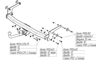 Как установить фаркоп на рено дастер самому видео: изучаем все нюансы